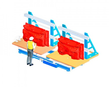 Handling / Positioners